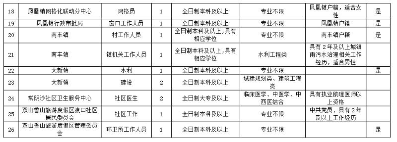 张家港2021年gdp_2021年百强县经济最全汇总一起来看看我国百强县的GDP到底有多少